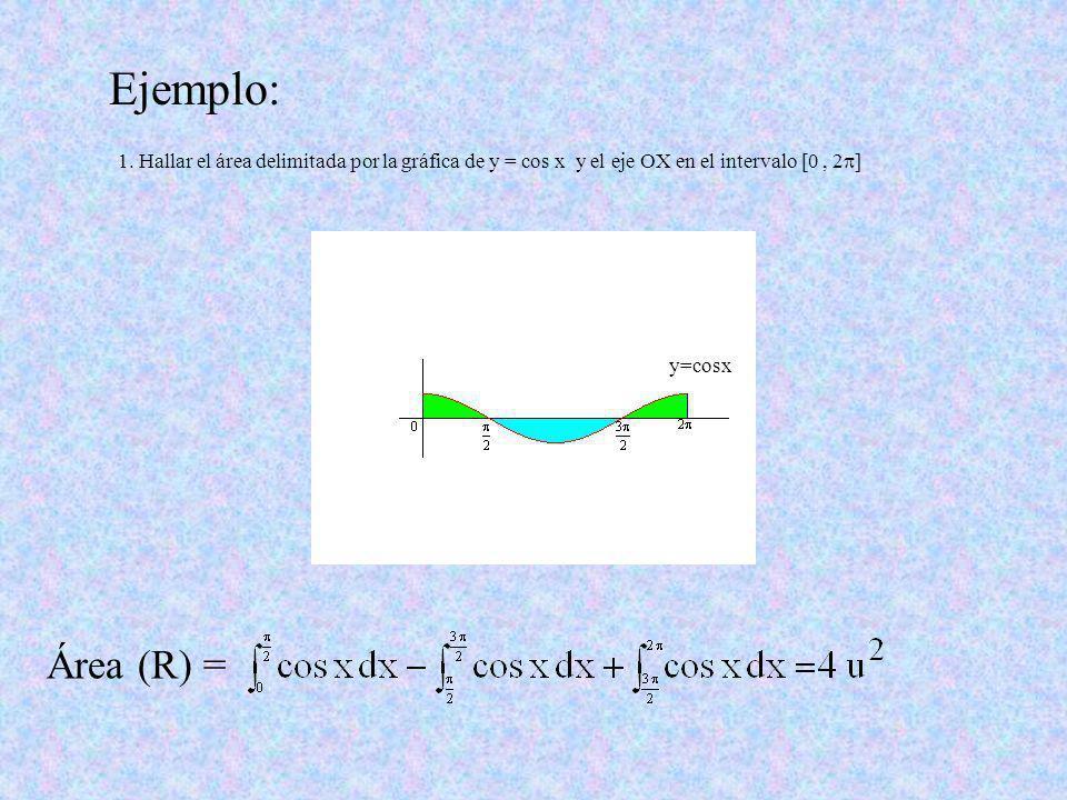 Ejemplo: 1. Hallar el área delimitada por la gráfica de y = cos x y el eje OX en el intervalo [0 , 2]